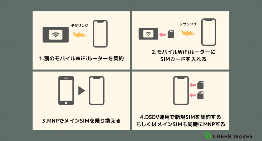 モバイルルーター乗り換えパターン