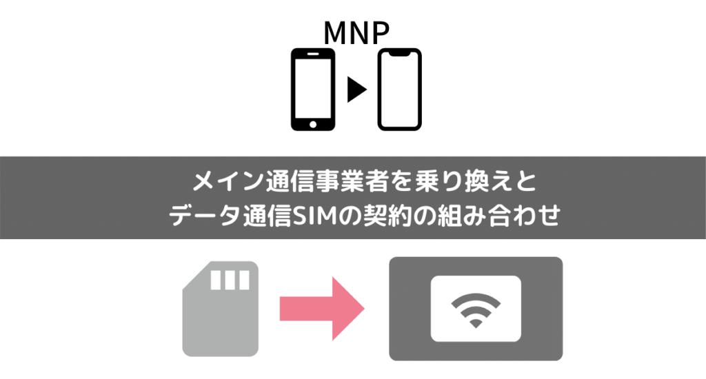 メインSIM乗り換えとサブデータSIMを契約