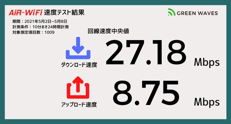 AiR-WiFi速度測定結果|下り27.18Mbps上り8.75