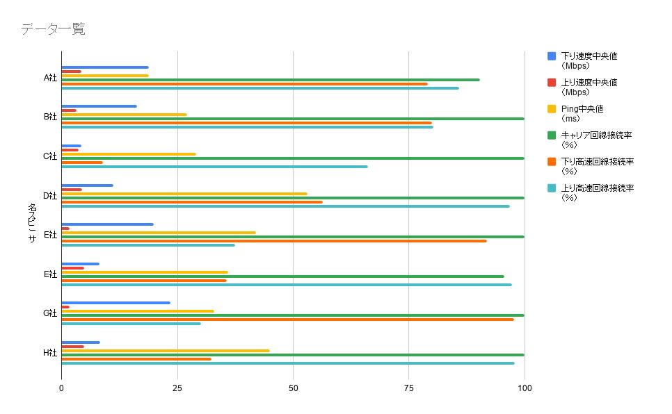 クラウドSIMの仕組みを用いたWiFiルーターに関する調査結果図表2