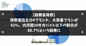 【総務省発表】携帯電話主力4ブランド、大容量プランが42%、内月間20ギガバイト以下の割合が88.7%という...