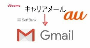 キャリアメールの代わりにGmailをメインに切り替える方法や他の注意事項【ahamo/povo/LINEMO対応 】