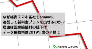 なぜ格安スマホ各社もahamoに追従して新料金プランを出せるのか?理由は回線接続料の値下げ|データ接続...