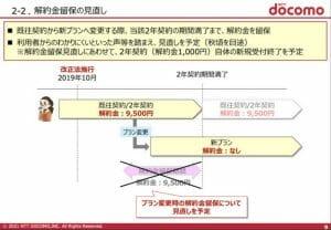 NTTドコモ、旧プランからahamo等へプラン変更する際の留保解約金を2021年秋目処に無料化する見込み